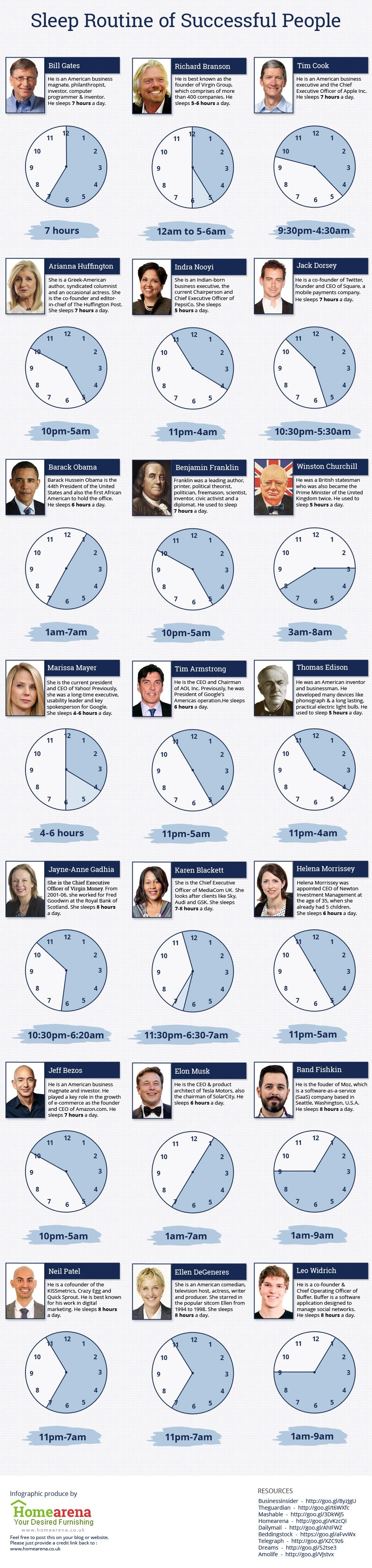 Sleep-patterns-of-21-highly-successful-people1